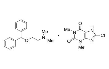 Ivermectin for humans rosacea